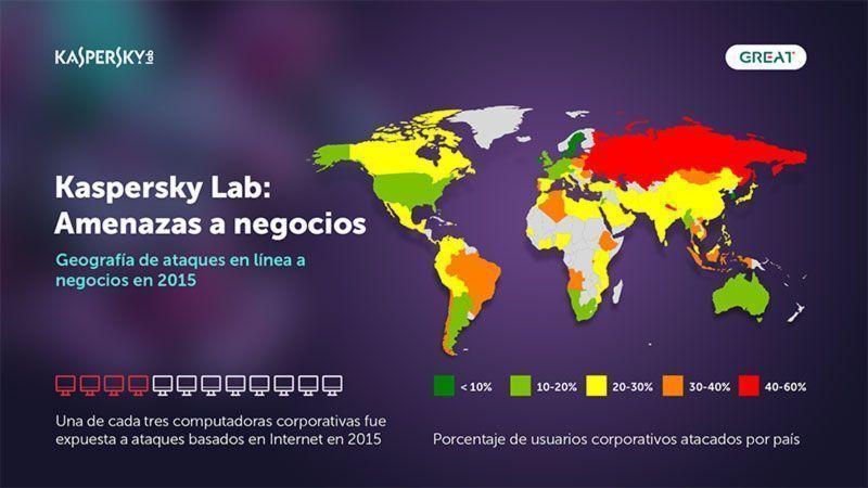 Ataques de ransomware se duplicaron en 2015