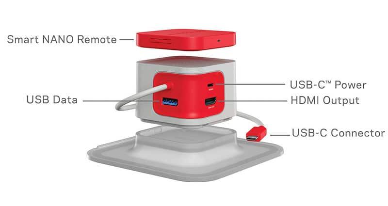 Analogix Presenta USB-C SlimPort NANO∙CONSOLE