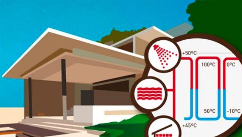 Avanza la geotermia en proyectos residenciales