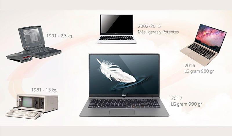 De pesado a ligero: la evolución de los notebooks