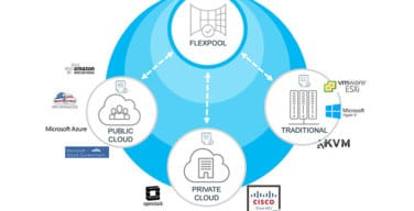 A10-Networks-lanza-modelo-de-suscripción-FlexPool