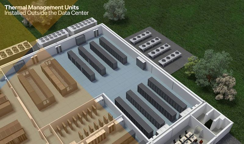Vertiv presentó las líneas Thermal Management y Energy