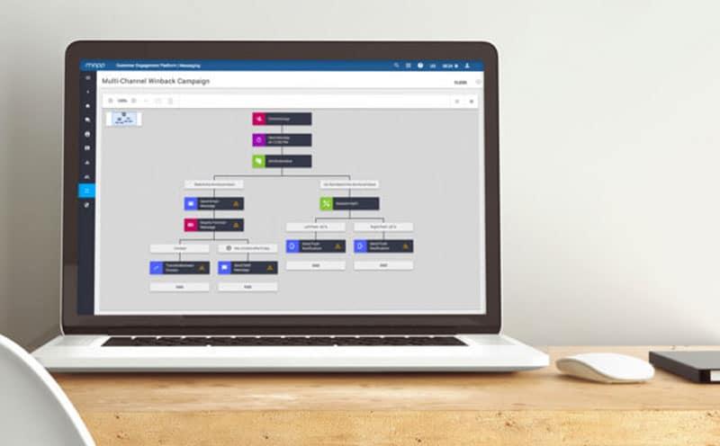 Mapp anuncia plataforma unificada de datos de clientes