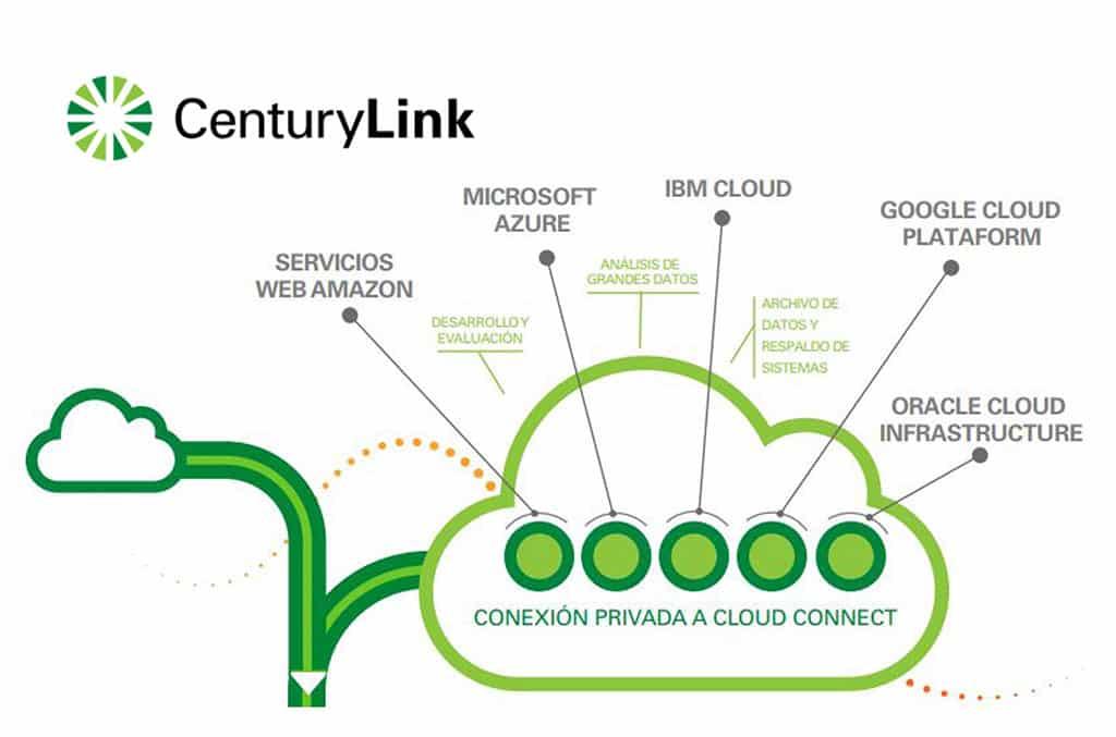 CenturyLink amplía su oferta de conexiones a la nube en América Latina