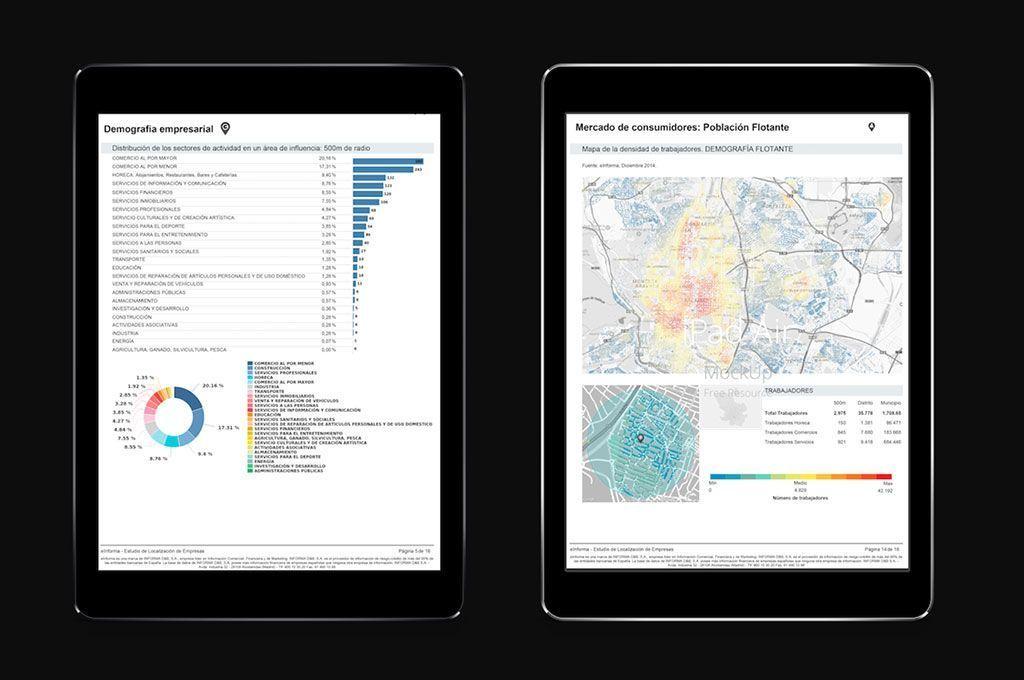 Heatmaps herramientas gráficas imprescindibles en Geomarketing