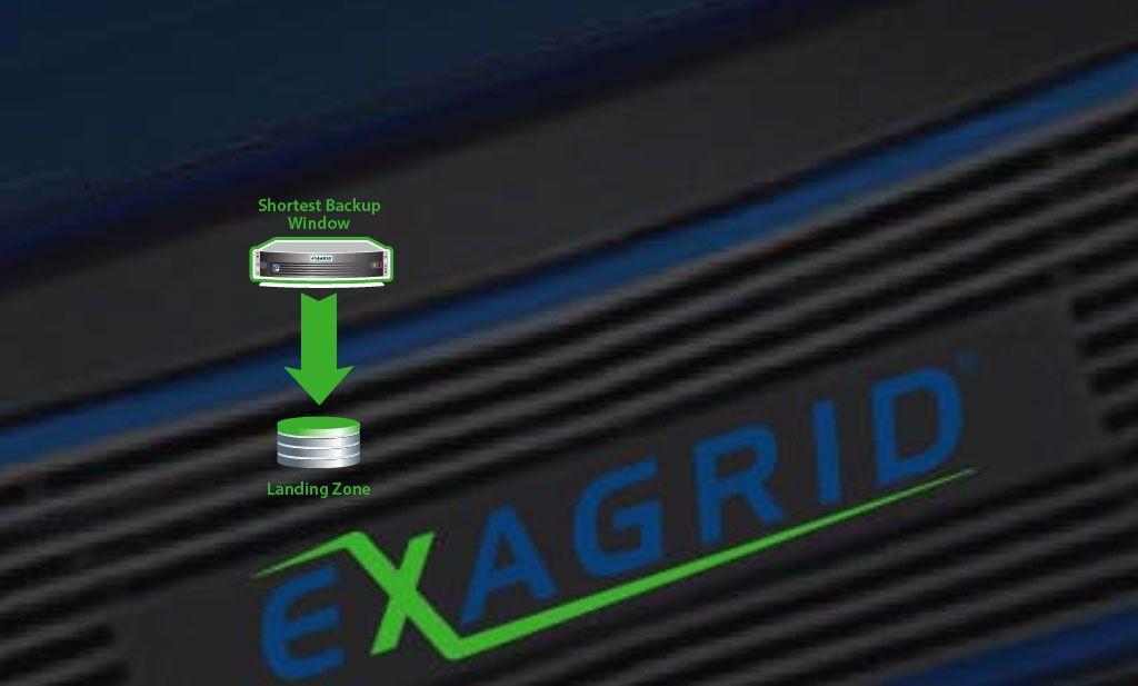 ExaGrid anuncia la nueva versión 5.2.2 de su software