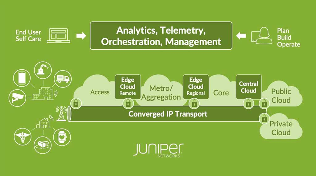 Juniper Networks construye con Telefónica UK una infraestructura de red segura