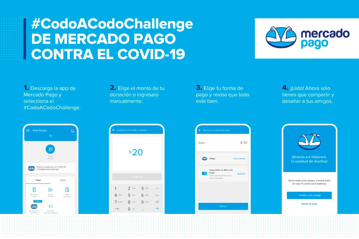 #CodoaCodoChallenge: El reto de Mercado Libre y Mercado Pago para ayudar al Banco de Alimentos
