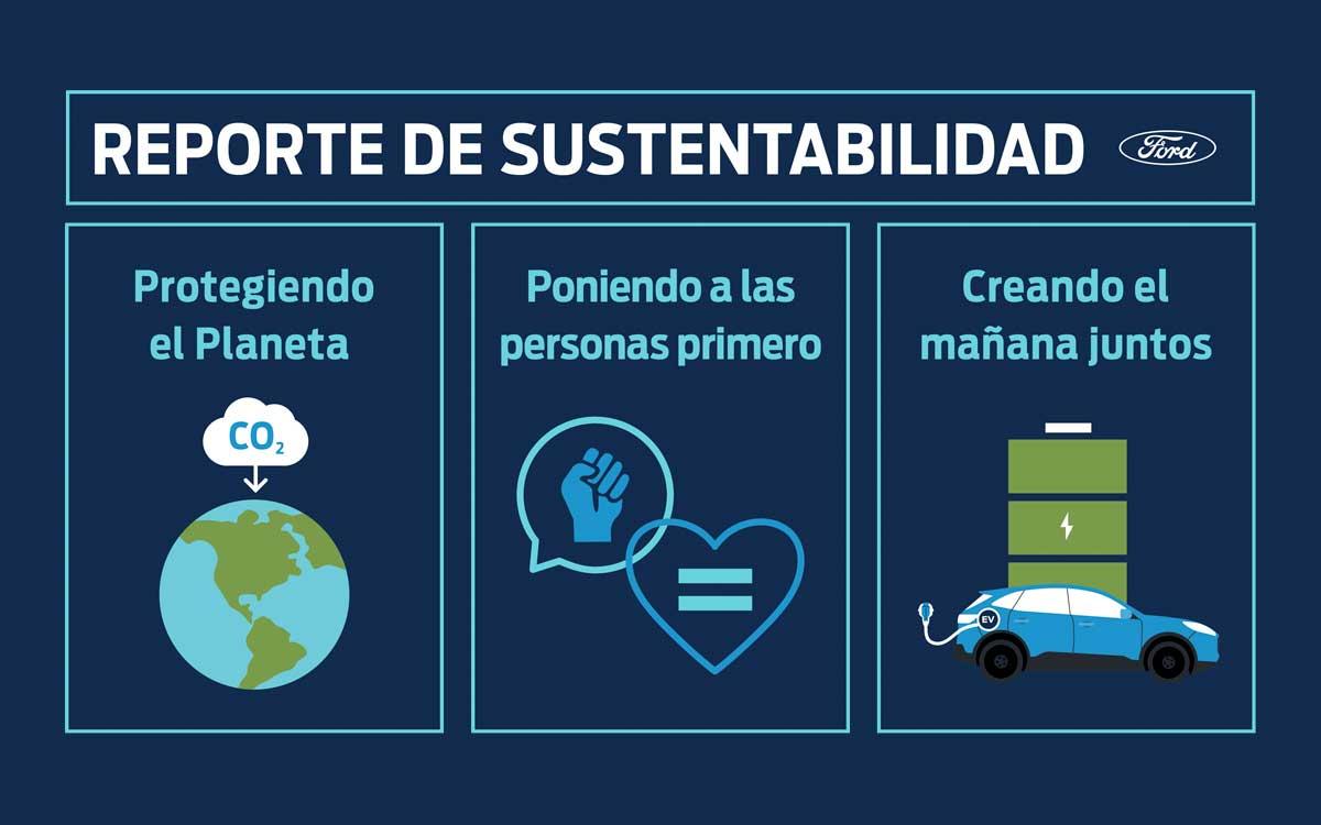 Ford apunta hacia la neutralidad de carbono para el 2050