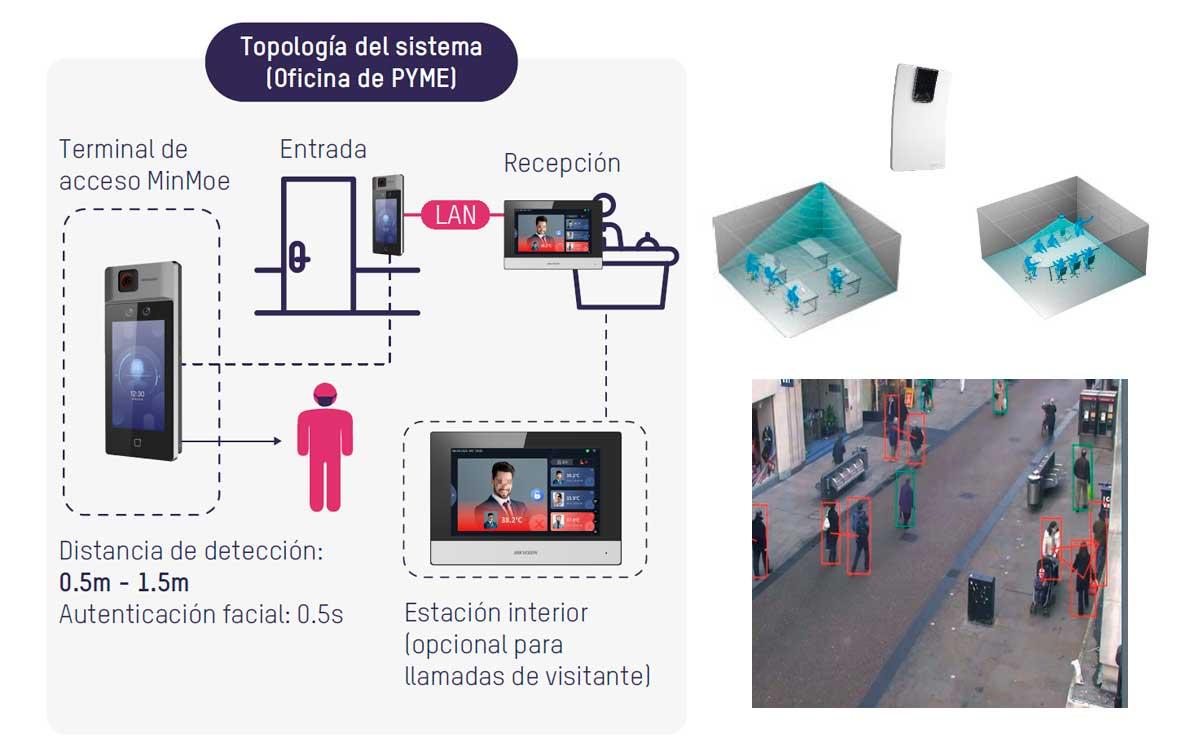 Reinicio de actividades: sanitización constante, test de PCR y control de acceso en ascensores